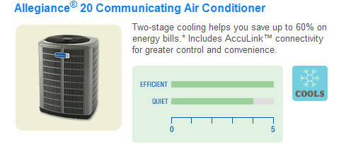 Air conditioning comfort for you and your family.